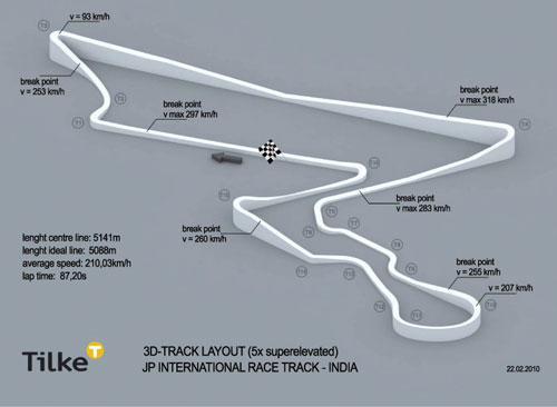 The layout for the Indian Grand Prix circuit