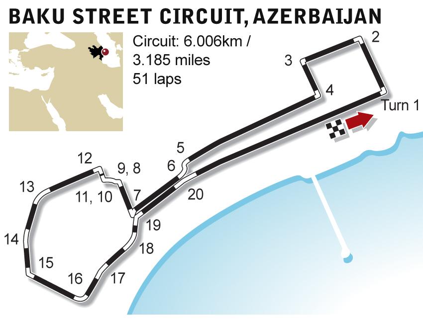2016 european azerbaijan gp baku city circuit. Black Bedroom Furniture Sets. Home Design Ideas