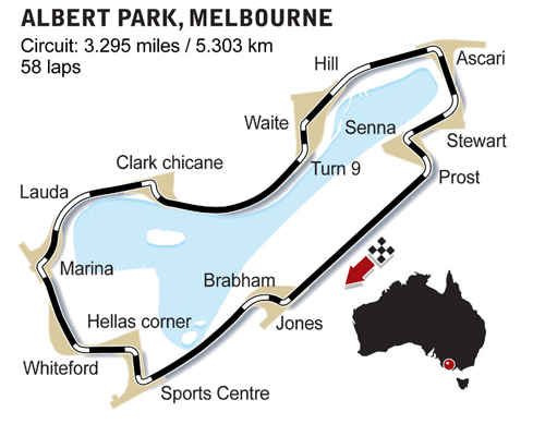 Albert Park circuit diagram