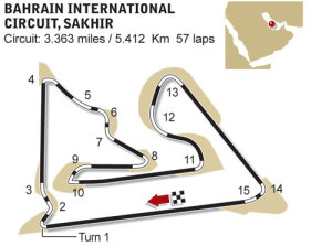 Bahrain International Circuit diagram