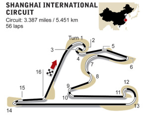 Shanghai International Circuit diagram