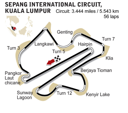 Sepang International Circuit diagram