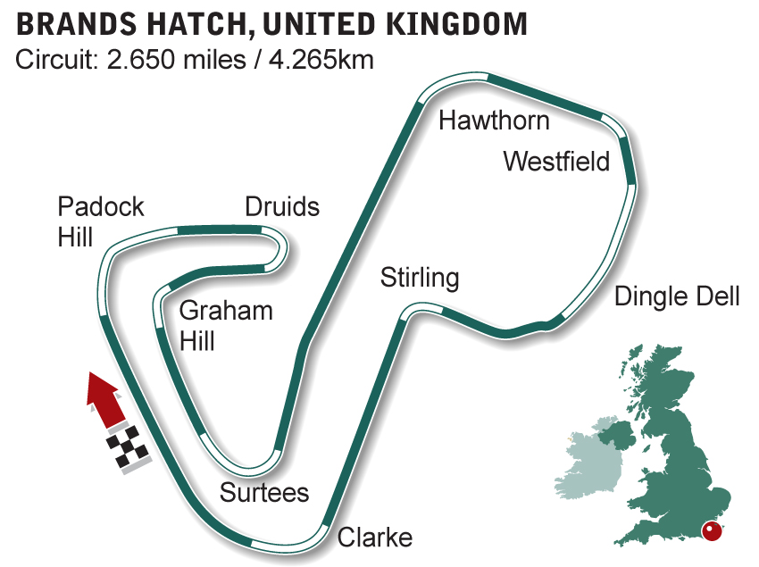 Brands Hatch, United Kingdom