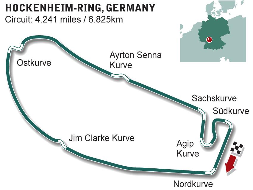 ホッケンハイムリンク | サーキット | ESPN F1