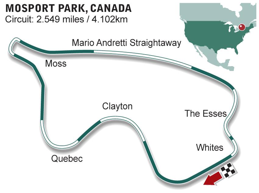 Mosport Park, Canada