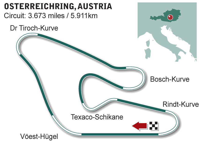 red bull ring track guide