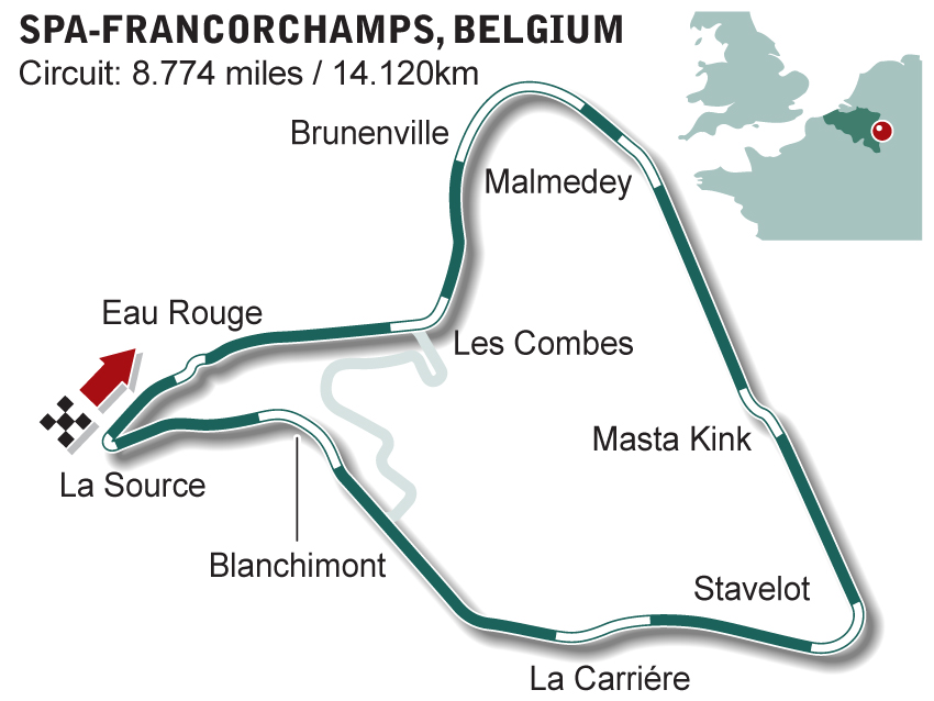 click here for a diagram of the old spa francorchamps circuit