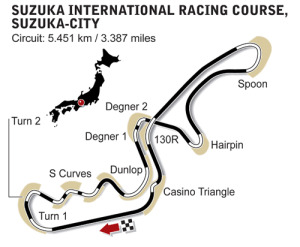 Suzuka Circuit diagram