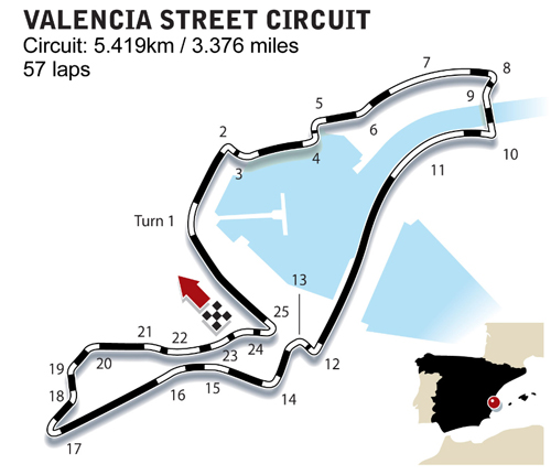 Circuit de Catalunya circuit diagram
