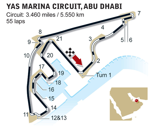 Yas Marina Circuit diagram